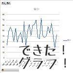 エクセルで日付別注文件数の統計グラフを作る方法