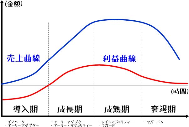 plc-graph